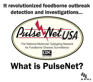 What is PulseNet? | www.APHLblog.org