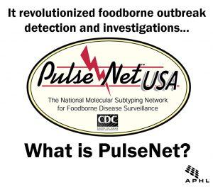 What is PulseNet? | www.APHLblog.org