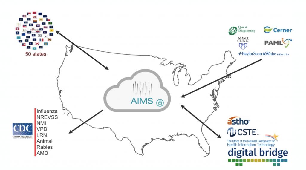 UberOps CEO talks public health in the cloud | www.APHLblog.org